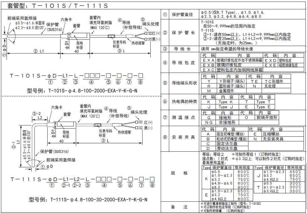 T-101S/T-111S帶引線鎧裝熱電偶溫度探頭 日本RKC理化工業