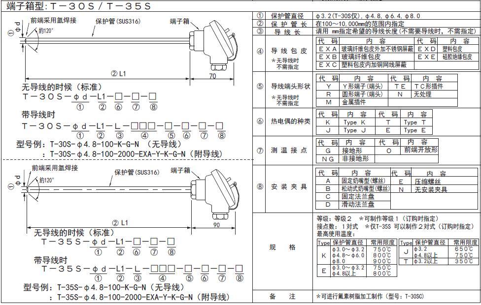 T-30S/T-35S接線盒型鎧裝熱電偶溫度探頭 日本RKC理化工業