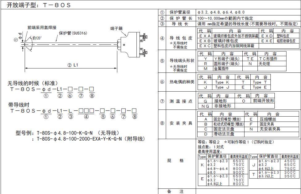 T-80S接線端子型鎧裝熱電偶溫度探頭 日本RKC理化工業