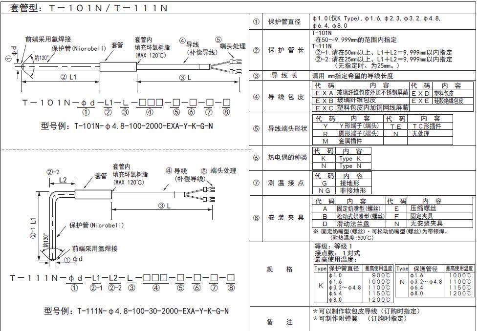 T-101N/T-111N高溫鎧裝熱電偶測溫探頭 日本RKC理化工業