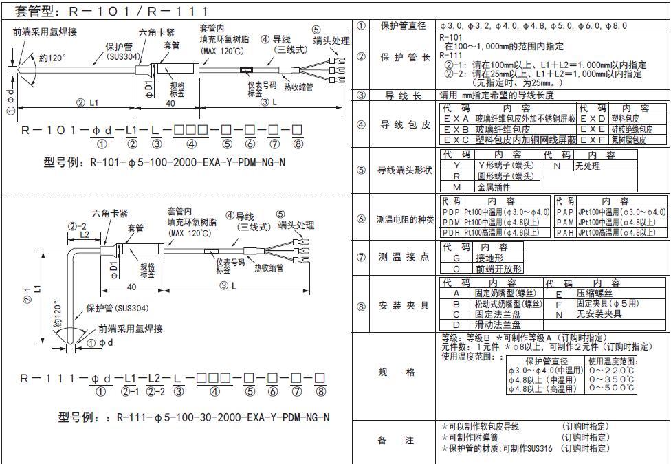 R-101/R-111熱電阻PT100鉑電阻RTD溫度探頭 日本RKC理化工業