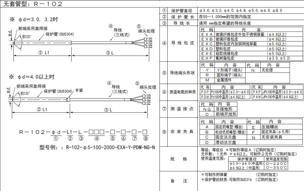 R-102簡易型熱電阻PT100鉑電阻RTD溫度探頭 日本RKC理化工業