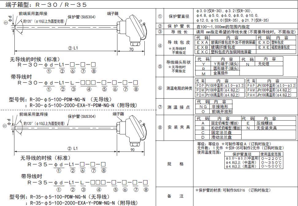 R-30/R-35接線盒熱電阻PT100鉑電阻RTD溫度探頭 日本RKC理化工業