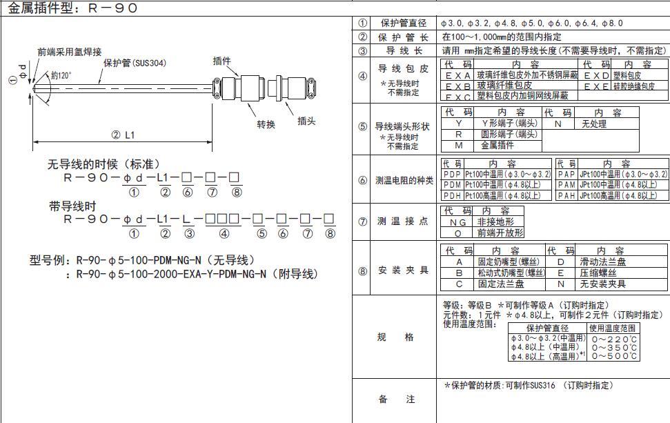 R-90金屬接頭熱電阻PT100鉑電阻RTD溫度探頭 日本RKC理化工業