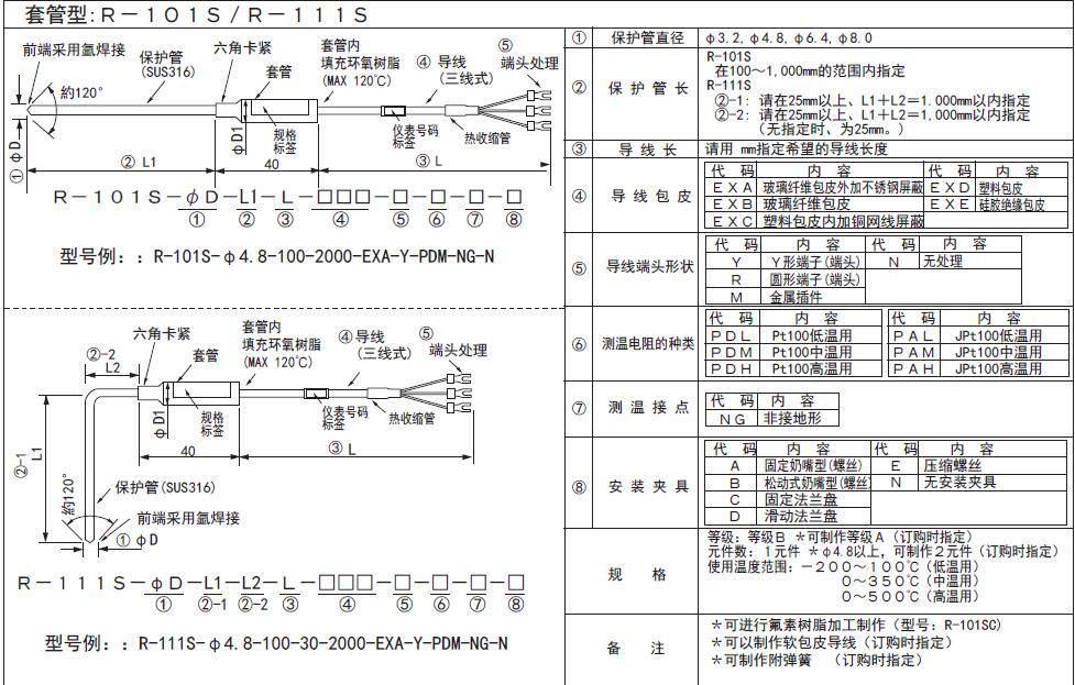 R-101S/R-111S鎧裝熱電阻PT100鉑電阻RTD溫度探頭 日本RKC理化工業
