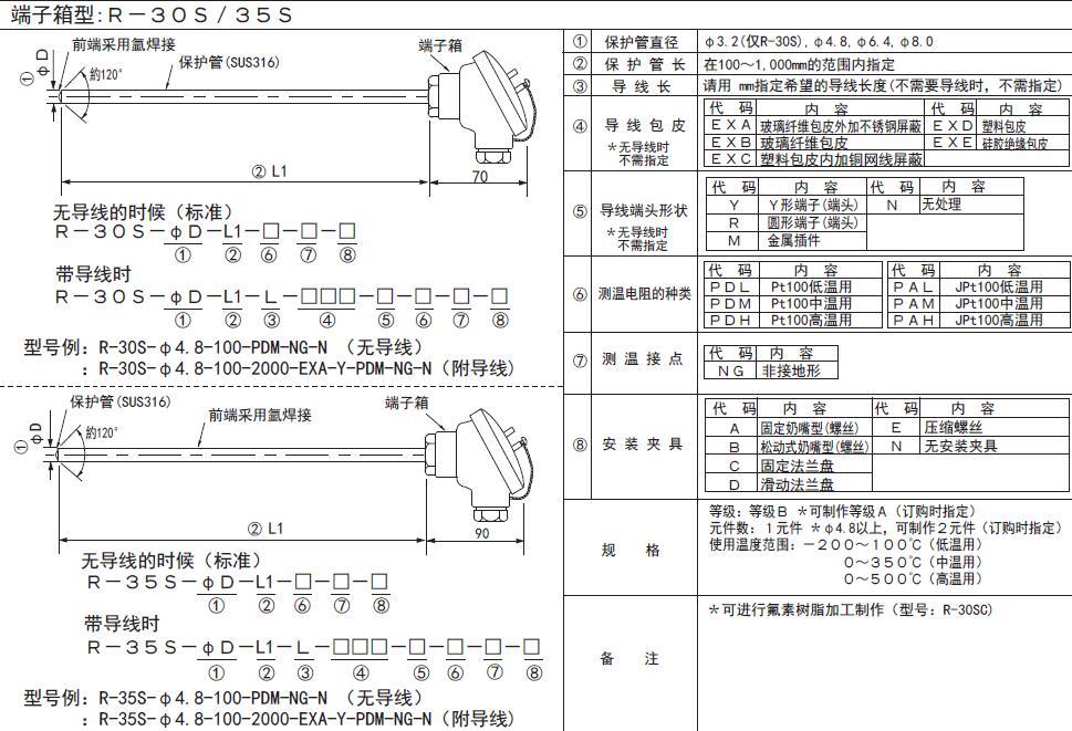R-30S/R-35S接線盒鎧裝熱電阻PT100鉑電阻RTD溫度探頭 日本RKC理化工業