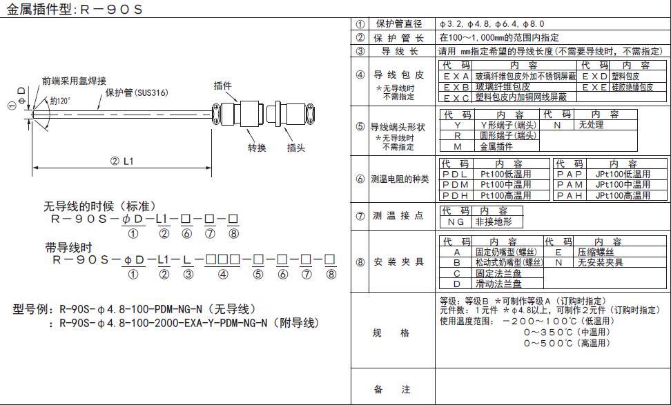 R-90S金屬插件鎧裝熱電阻PT100鉑電阻RTD溫度探頭 日本RKC理化工業